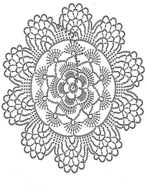 Notikaland Crochet Patterns notikaland crochet doily diagram