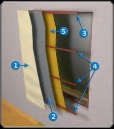 how do curtains reduce heat loss curtains window and what is on pinterest