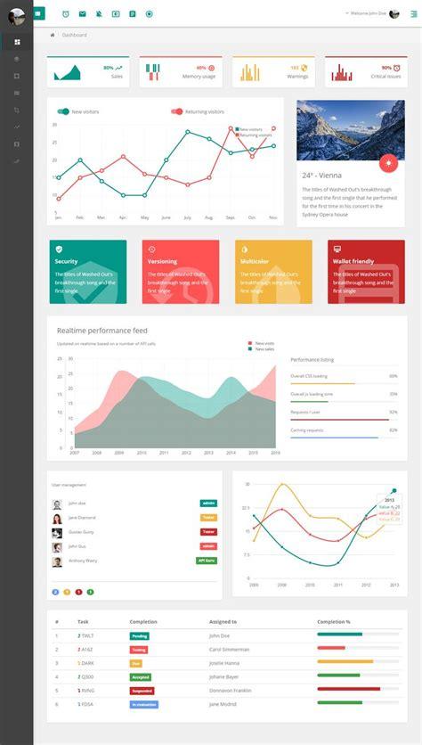 Best 20 Dashboard Design Ideas On Pinterest Dashboard Ui Dashboard Interface And Dashboards Dashboard Template Html5