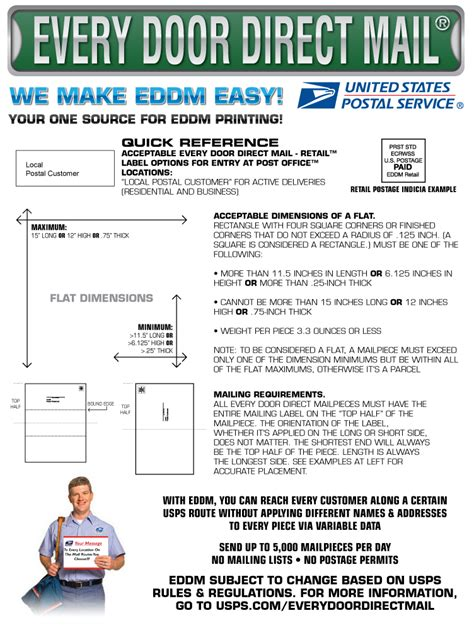 Eddm Direct Mail Printing For Your Business With Ezcustomsign Usps Eddm Template