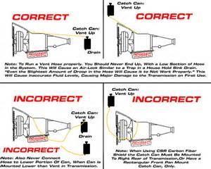 trans brake wiring ewiring