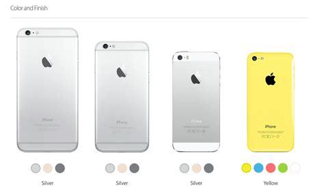 For Iphone 6 Dan 6 apple resmi merilis iphone 6 iphone 6 plus dengan layar