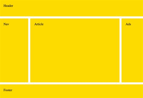 grid layout in html and css simple website templates