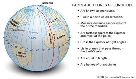 israel longitude and latitude lines through longitude facts about lines of longitude students