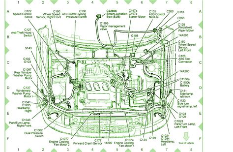 taurus fuse box diagram taurus get free image about