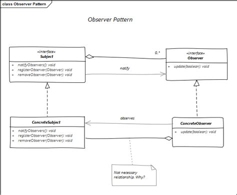 observer pattern java 8 software samuraj