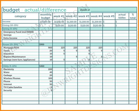 sles of budget spreadsheets in excel buff