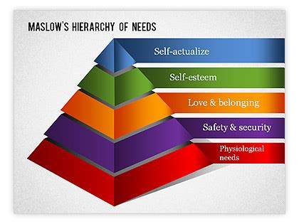 Maslow S Hierarchy Of Needs Aspirant Forum Self Esteem Powerpoint Templates