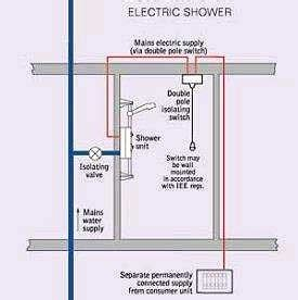 electric shower wiring electric shower rcd