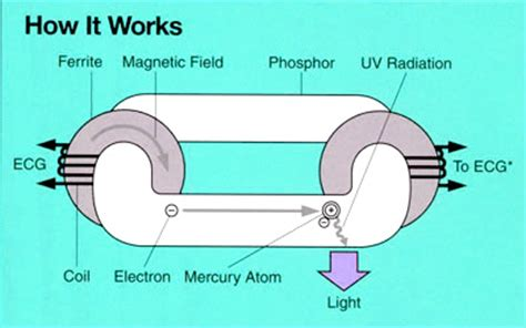 how does an inductor work pdf how inductors work physics 28 images image gallery inductor physics thermodynamics how to