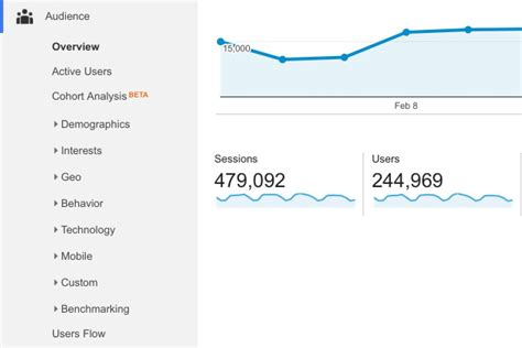 avada theme google analytics why website visitors bounce and how to fix it with