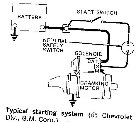 wiring for 1973 1 2 ton 4x4 chevy 350 starter