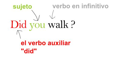 preguntas con wh y auxiliar did maquilo s blog simple past pasado simple