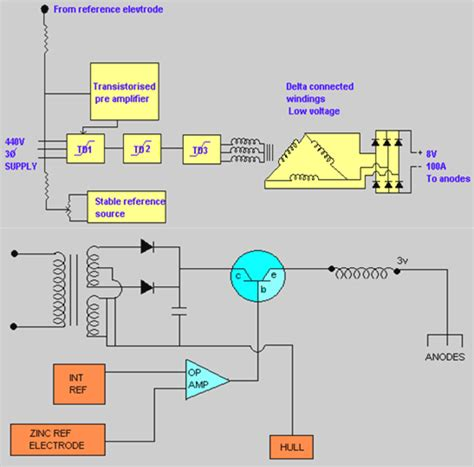 cathodic protection rectifier diagram transformer