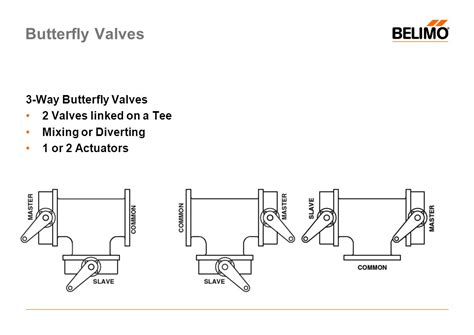 belimo 3 way valve piping diagram belimo 3 way valve piping wiring diagrams wiring diagram