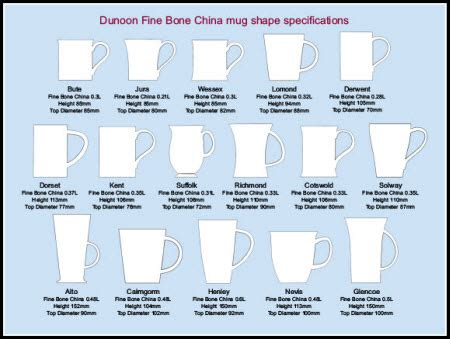 Different Shapes Coffee Mug Online by Teacup Shapes Compared Tea Blog