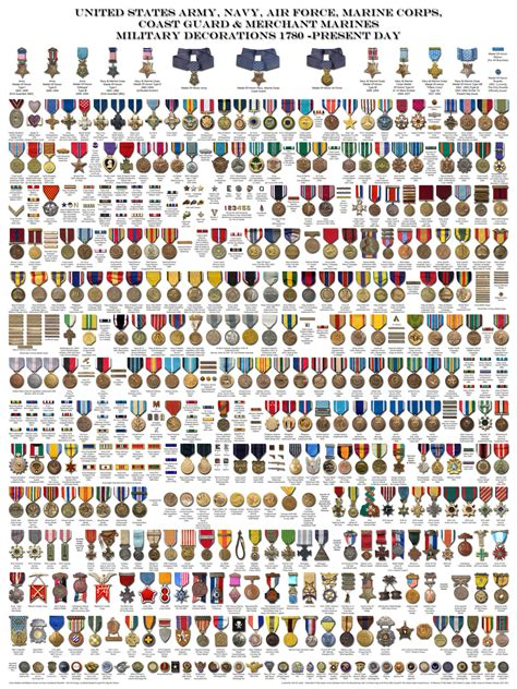Kemeja Premium Ribbon List Navy complete medals chart 30x40 by kaiack on deviantart
