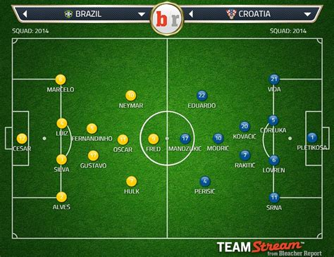 brazil vs croatia brazil vs croatia match preview a world cup 2014