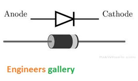 cathode on diode diode 1n4001 engineers gallery