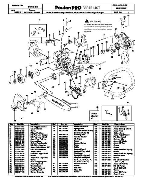 poulan pro chainsaw parts diagram poulan pro chainsaw parts diagram pp4218avx diarra with