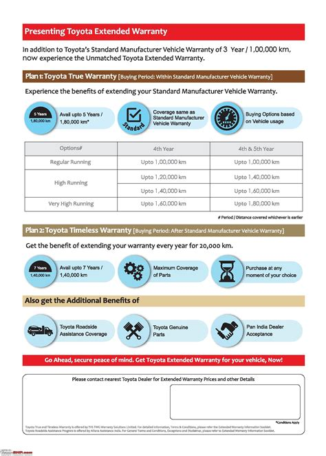 Toyota Extended Warranty Toyota India S Extended Warranty Plans Pricing Up To 7