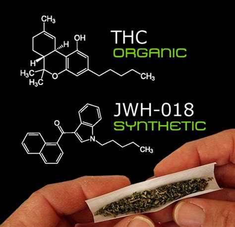 Cannabanoid Detox by Or Synthetic Marijuana What S Best