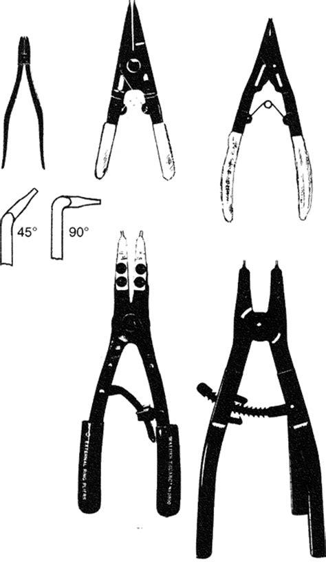 Cours de Mécanique industrielle - Outillage et équipement