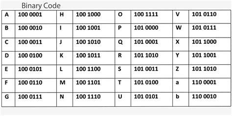 binary code binary code