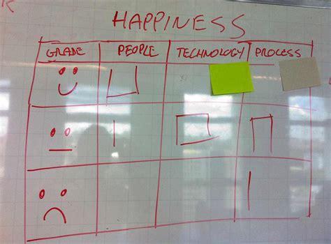 happiness radar fun retrospectives