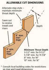 Stair Stringer Thickness by Building A 7 8 Stair Set Today Page 3 Unicyclist