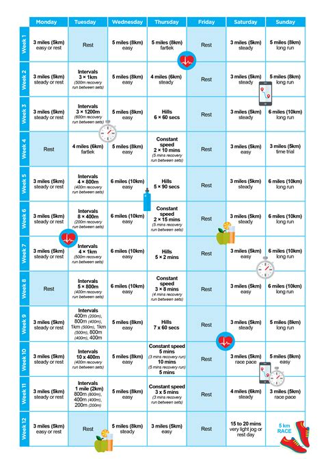weight management bupa 5km running programme health information bupa uk