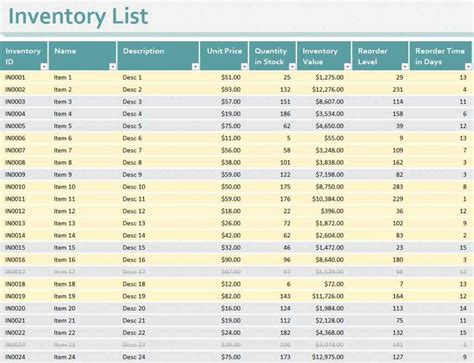 Inventory Spreadsheet Free by Free Inventory Spreadsheet Template Excel Free Spreadsheet