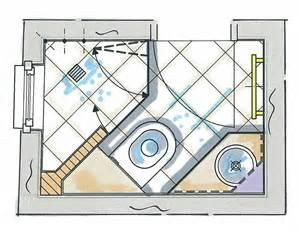 mini dusche fishzero mini dusche wc verschiedene design