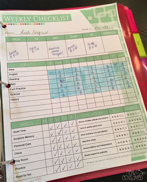 homeschool lesson planner book why i don t use a homeschool lesson plan book homeschool