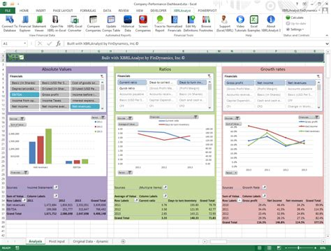 asset management dashboard template excel exles templates findynamics