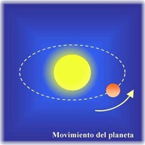 imagenes en movimiento html ejemplos tipos de movimiento f 237 sica ciencia explicada