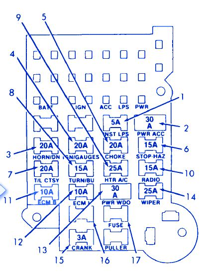 1996 chevy caprice fuse box diagram wiring diagram schemes