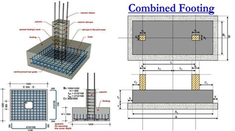 combined footing design free xls combined footing design excel sheet download combined