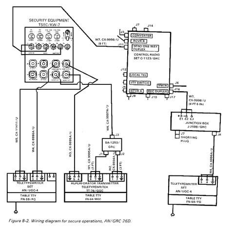 fm 24 18 tactical single channel radio communications
