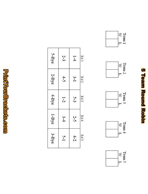 5 team robin template 5 team robin