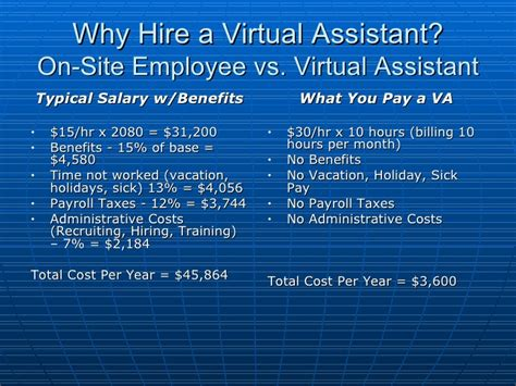 sle business plan virtual assistant virtual assistant presentation