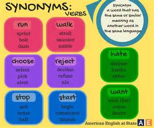 it s time for synonym sunday join us each sunday for our