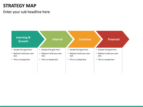 strategy map templates strategy map powerpoint template sketchbubble