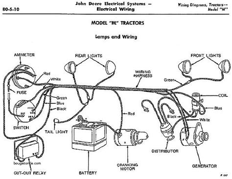 farmall b diagram repair wiring scheme