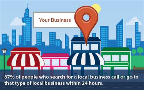 Search Companies Local Seo Services Small Business Seo Solutions