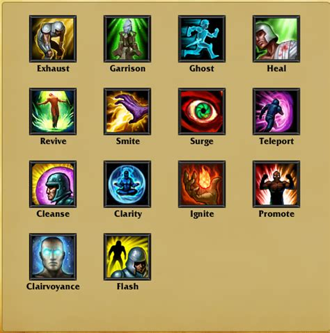 new year summoner icons 301 moved permanently