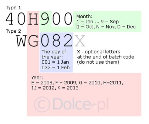 checking perfume lot numbers and codes that smell l oreal cosmetics shelf life production date and expiry