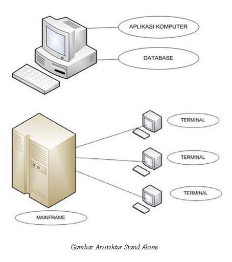 Raket Rs Semua Tipe membaca adalah jembatan keberhasilan tipe jaringan