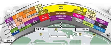 daytona speedway seating diagram sports empire sports and special event travel packages