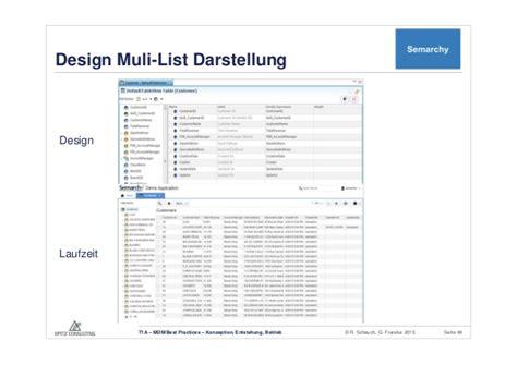 form design best practices 2015 mdm best practices konzeption entstehung betrieb und